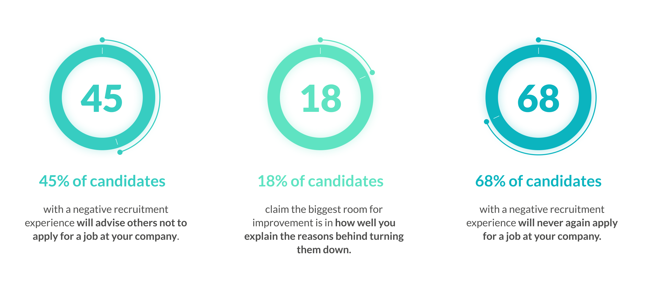 2019 eRecruiter Candidate Experience survey