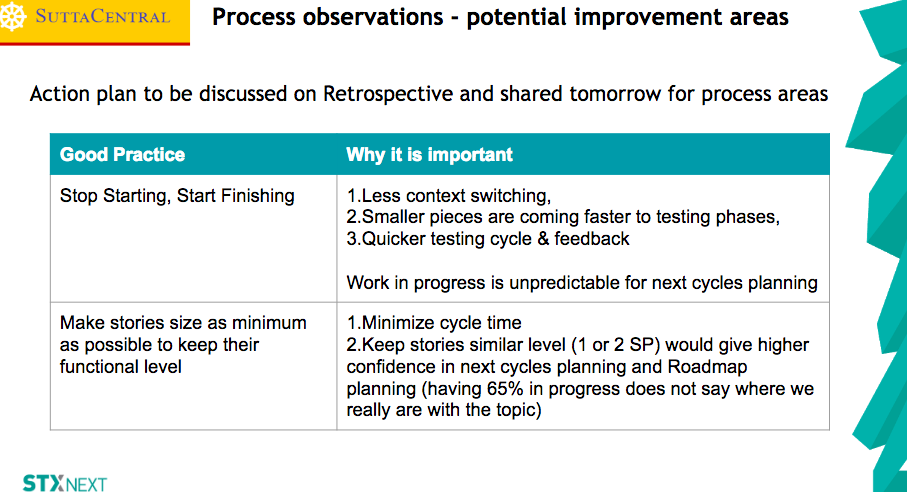 Process Observations2