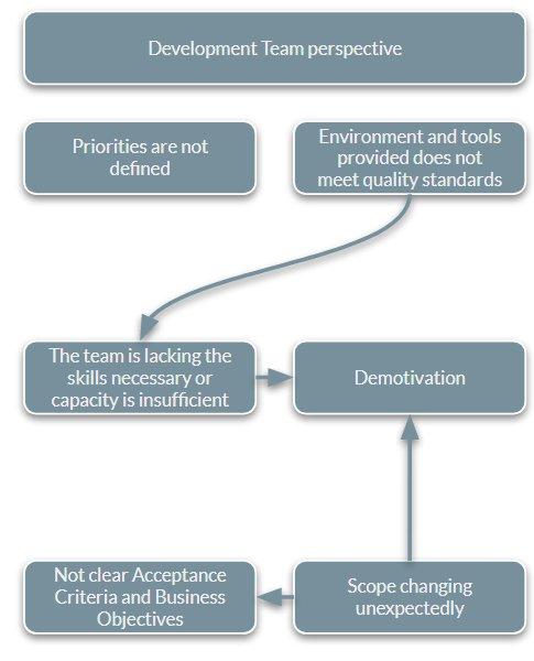 development-team-perspective.png__485x600_q85_crop_subsampling-2_upscale