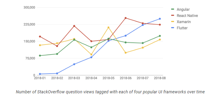 google_developers_blog.png__720x330_q85_crop_subsampling-2_upscale