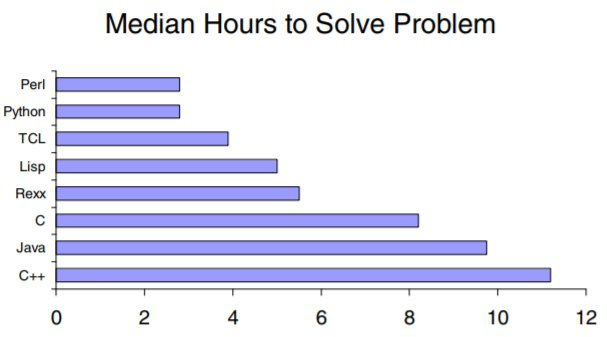 median_hours_to_sole_problem.png__607x337_q85_crop_subsampling-2_upscale