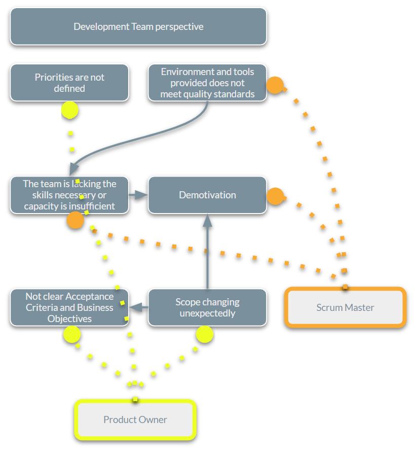 solutions.png__821x897_q85_crop_subsampling-2_upscale