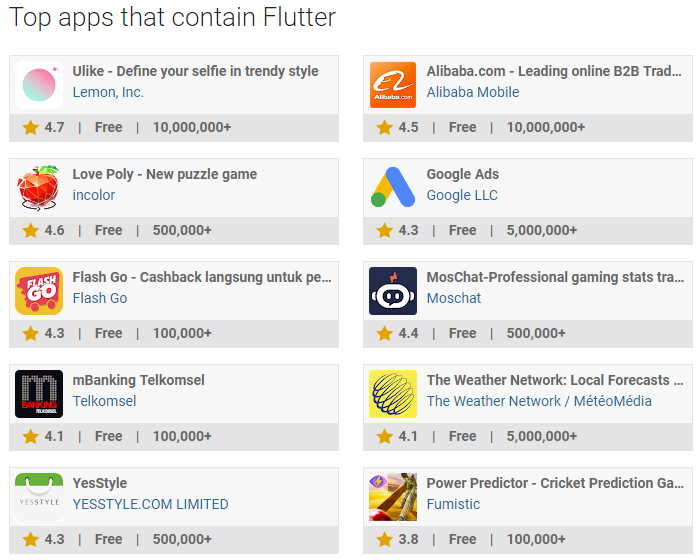 top_apps_-_flutter.png__700x560_q85_crop_subsampling-2_upscale