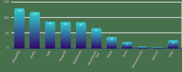 graph (1)-1