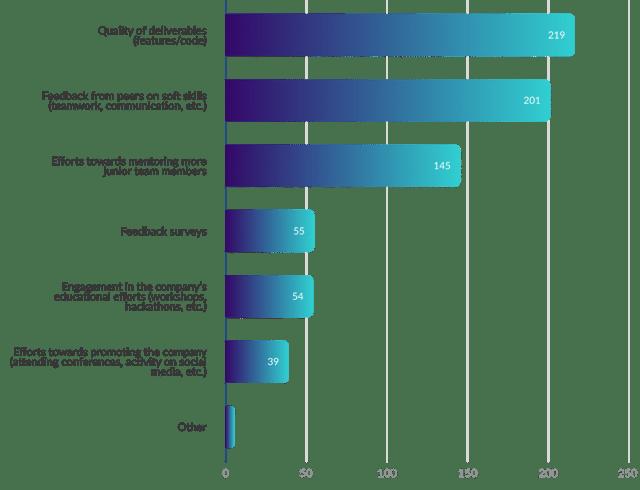 graph (1)-2