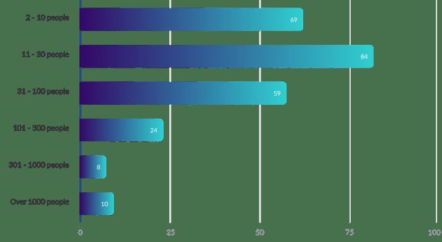 graph (11)-1