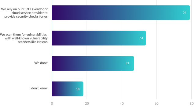graph (13)