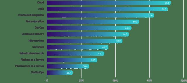 graph (2)-1