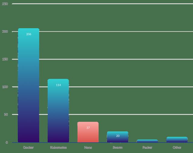 graph (4)-1