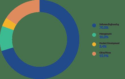 graph (6)-2