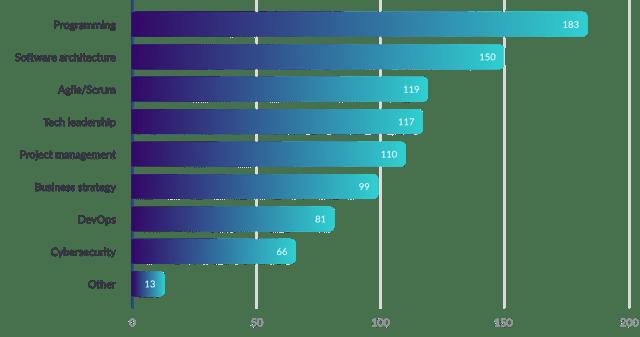 graph (8)-1