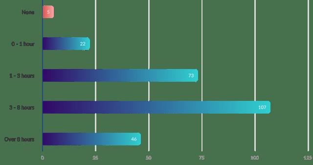 graph (9)-1