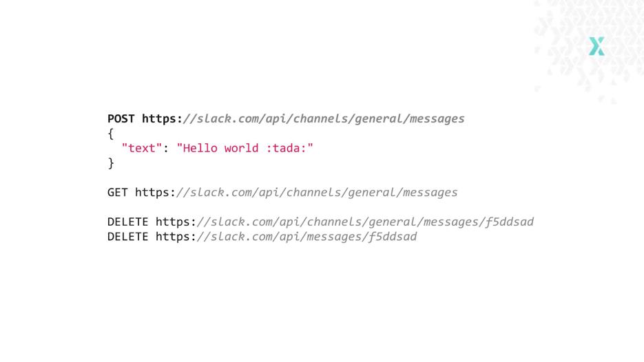 Slack API verbs