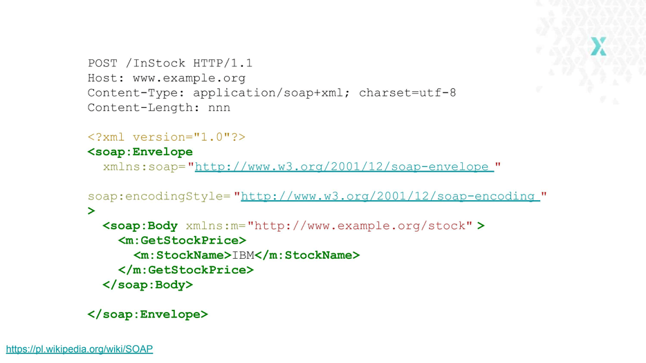 Soap protocol API