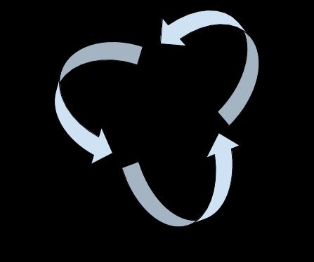 validation workflow