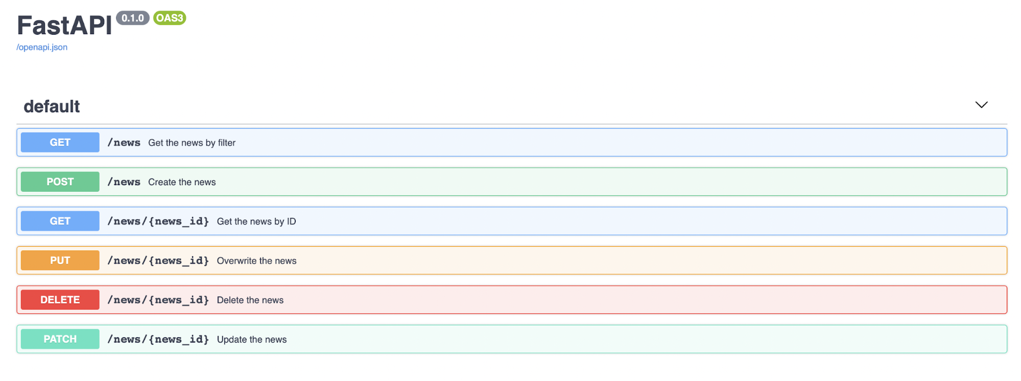 Automatic documentation - SwaggerUI